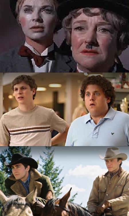 Gay-movies